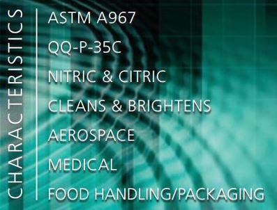 Astm A967 Pdf